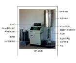 全自动焦炭反应性及反应后强度测定仪